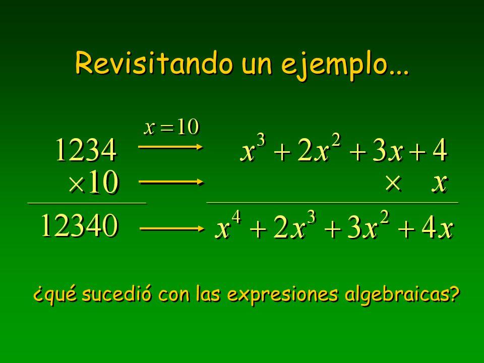 multiplicación Propiedad distributiva Propiedad distributiva Leyes de los exponentes Leyes de los exponentes