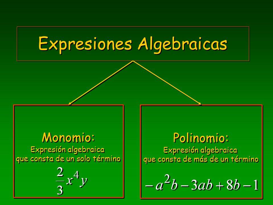 Grado de un polinomio Absoluto Definido por el término de mayor grado Absoluto Definido por el término de mayor grado Con relación a una literal Mayor exponente de dicha literal en el polinomio Con relación a una literal Mayor exponente de dicha literal en el polinomio