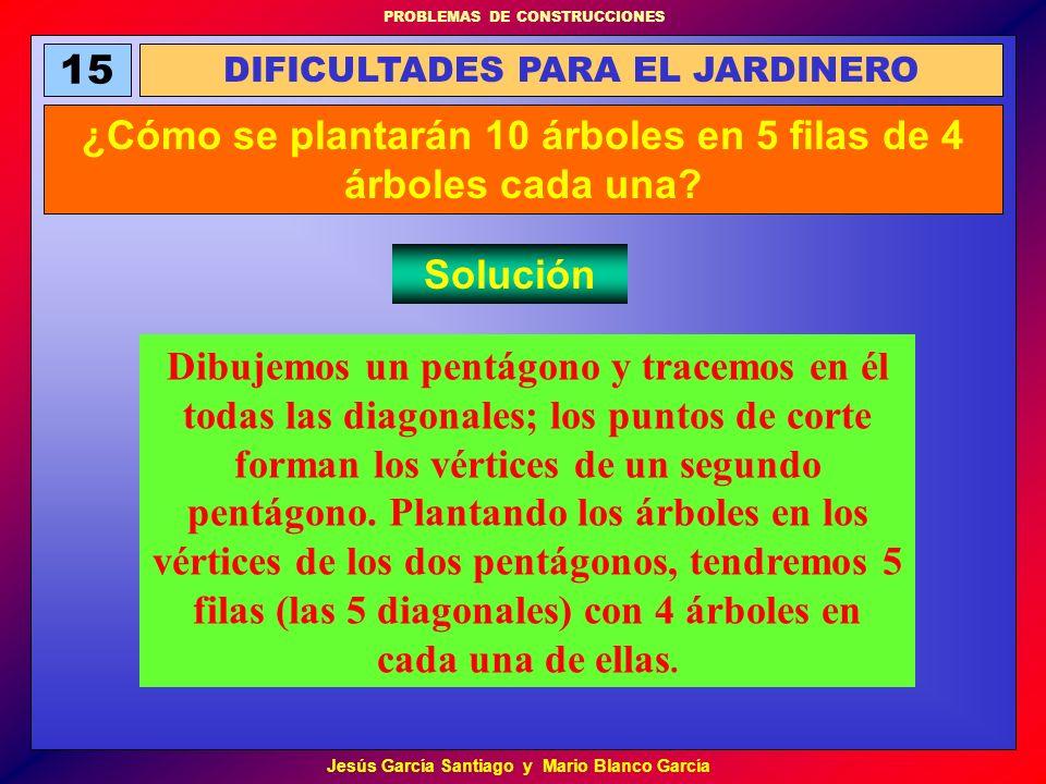 PROBLEMAS DE CONSTRUCCIONES Jesús García Santiago y Mario Blanco García 15 DIFICULTADES PARA EL JARDINERO ¿Cómo se plantarán 10 árboles en 5 filas de