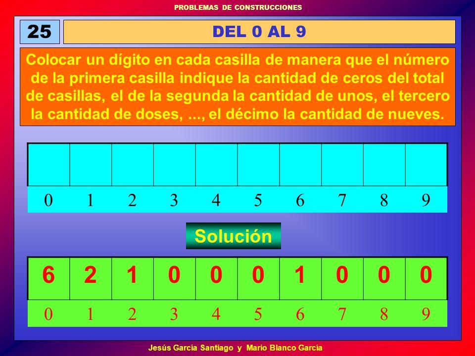 PROBLEMAS DE CONSTRUCCIONES Jesús García Santiago y Mario Blanco García DEL 0 AL 9 25 Colocar un dígito en cada casilla de manera que el número de la
