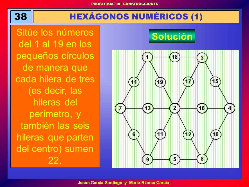 PROBLEMAS DE CONSTRUCCIONES Jesús García Santiago y Mario Blanco García 38 HEXÁGONOS NUMÉRICOS (1) Sitúe los números del 1 al 19 en los pequeños círcu