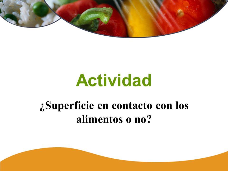 Actividad ¿Superficie en contacto con los alimentos o no?