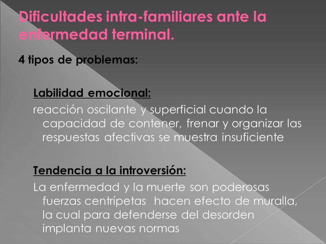 Dificultades intra-familiares ante la enfermedad terminal. 4 tipos de problemas: Labilidad emocional: reacción oscilante y superficial cuando la capac