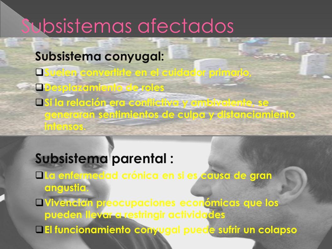 Subsistemas afectados Subsistema conyugal: Suelen convertirte en el cuidador primario, Desplazamiento de roles Si la relación era conflictiva y ambiva