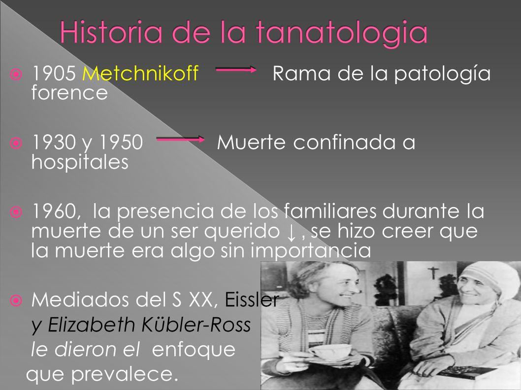 1905 Metchnikoff Rama de la patología forence 1930 y 1950 Muerte confinada a hospitales 1960, la presencia de los familiares durante la muerte de un s