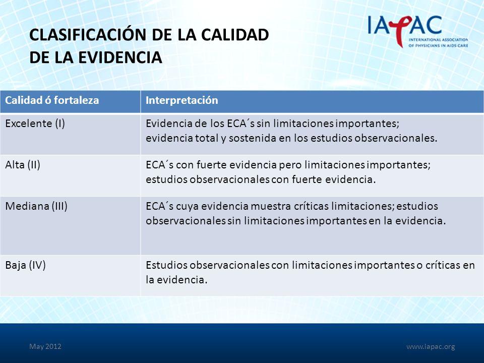 May 2012 CLASIFICACIÓN DE LA CALIDAD DE LA EVIDENCIA Calidad ó fortalezaInterpretación Excelente (I)Evidencia de los ECA´s sin limitaciones importantes; evidencia total y sostenida en los estudios observacionales.