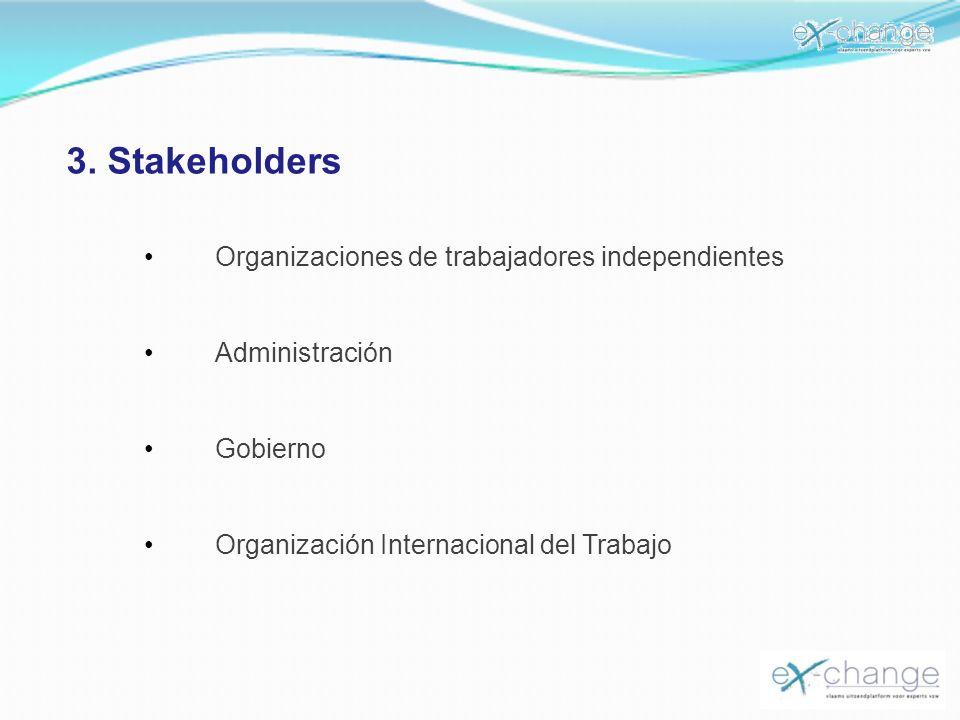3. Stakeholders Organizaciones de trabajadores independientes Administración Gobierno Organización Internacional del Trabajo