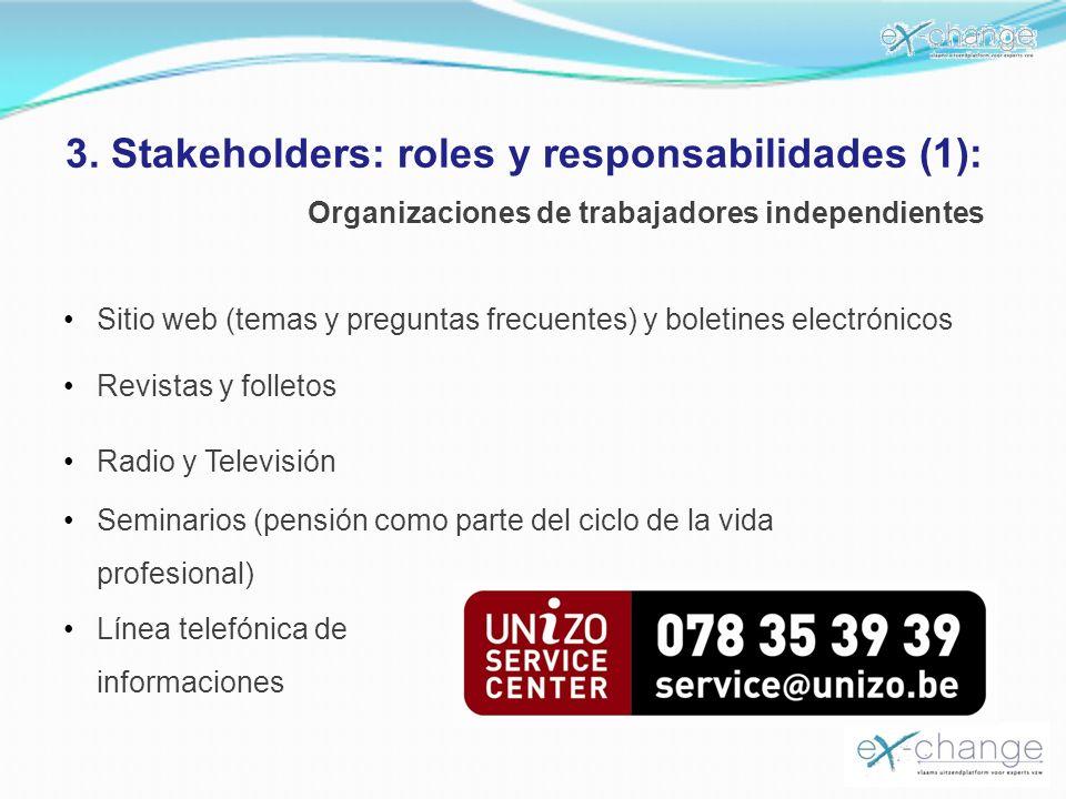 3. Stakeholders: roles y responsabilidades (1): Organizaciones de trabajadores independientes Radio y Televisión Línea telefónica de informaciones Sit