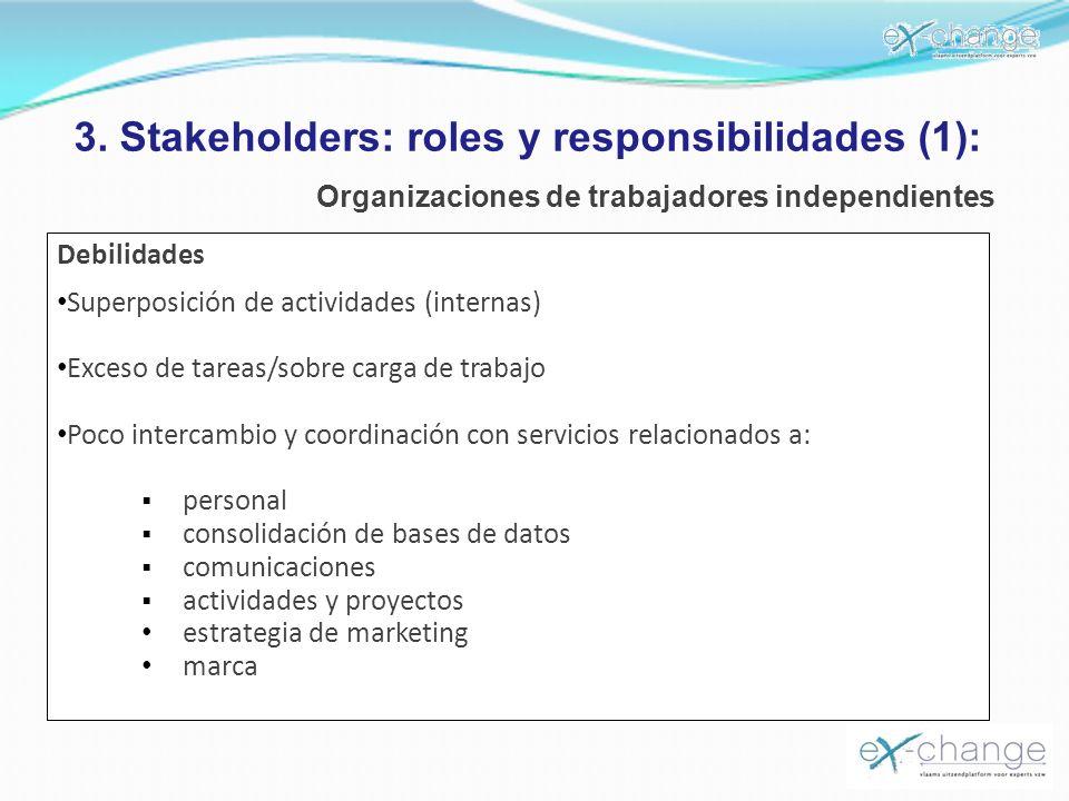3. Stakeholders: roles y responsibilidades (1): Organizaciones de trabajadores independientes Debilidades Superposición de actividades (internas) Exce
