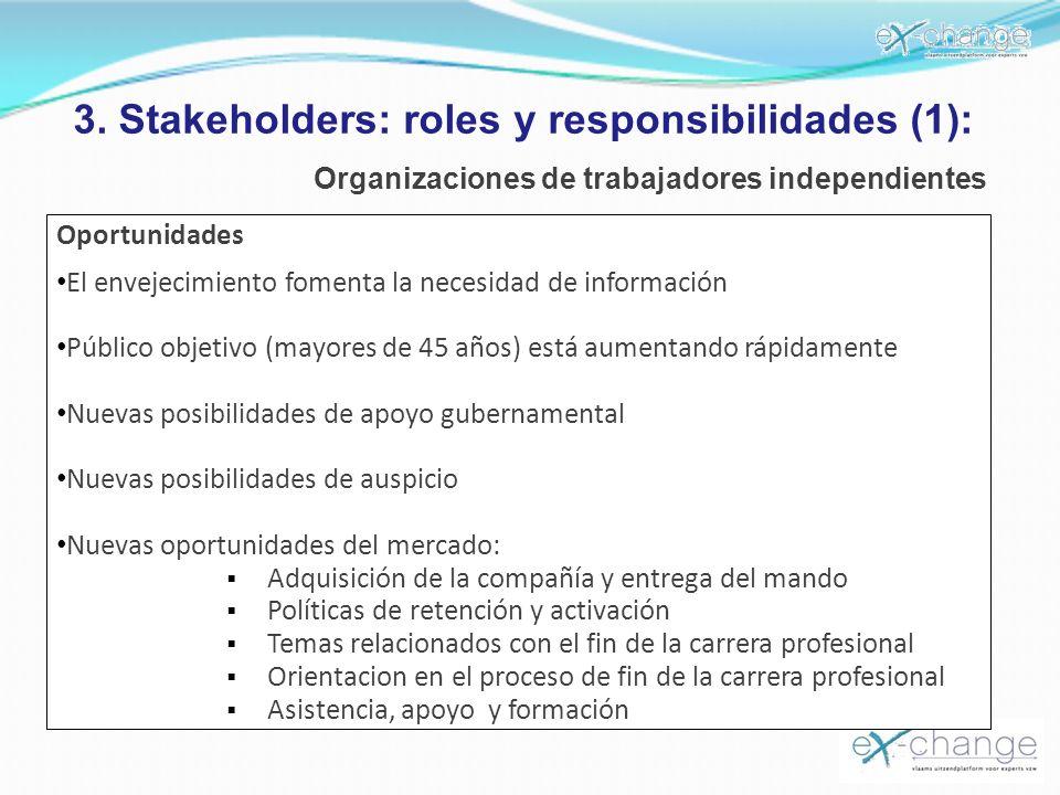 3. Stakeholders: roles y responsibilidades (1): Organizaciones de trabajadores independientes Oportunidades El envejecimiento fomenta la necesidad de