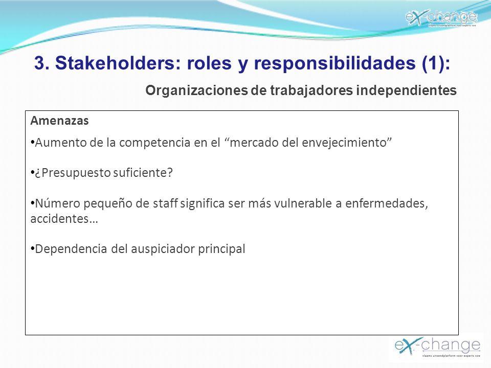 3. Stakeholders: roles y responsibilidades (1): Organizaciones de trabajadores independientes Amenazas Aumento de la competencia en el mercado del env