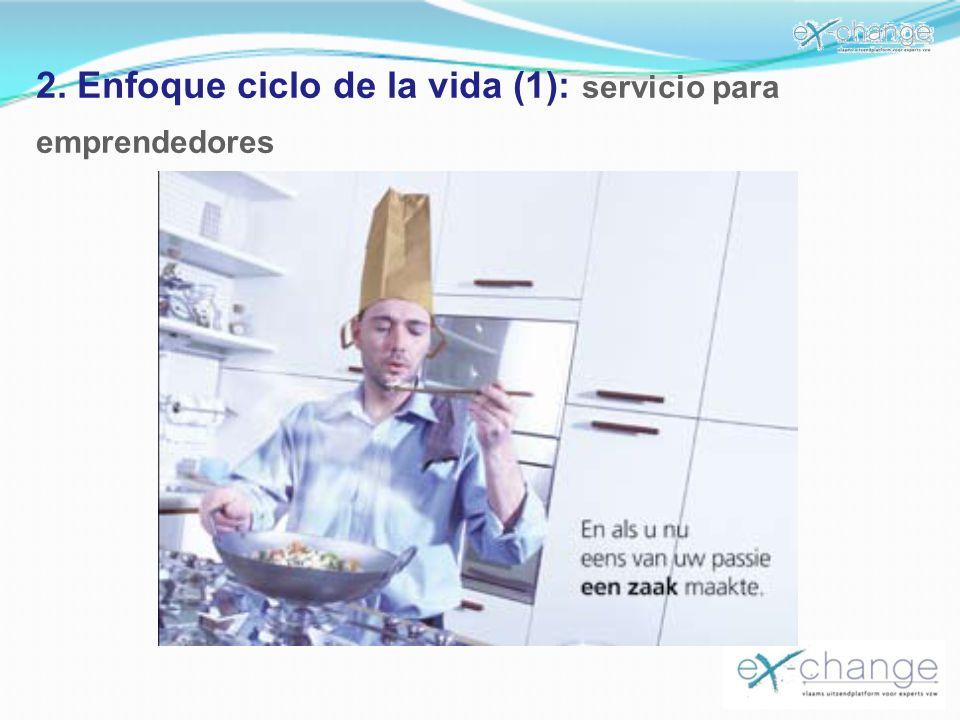2. Enfoque ciclo de la vida (1): servicio para emprendedores