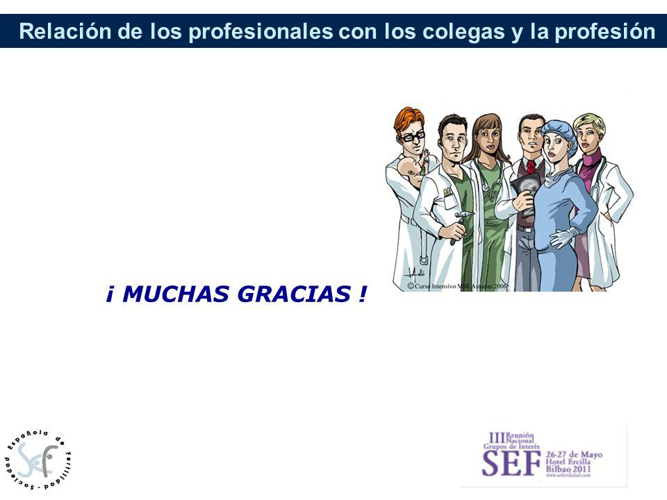 Relación de los profesionales con los colegas y la profesión ¡ MUCHAS GRACIAS !