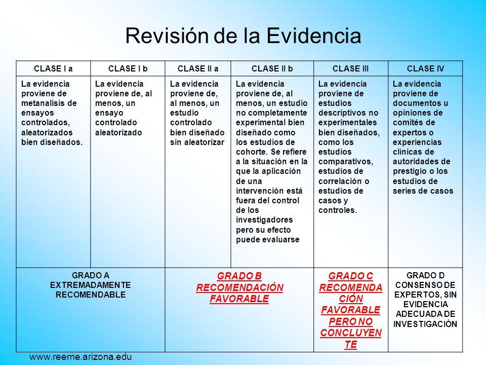 CLASE I aCLASE I bCLASE II aCLASE II bCLASE IIICLASE IV La evidencia proviene de metanalisis de ensayos controlados, aleatorizados bien diseñados. La