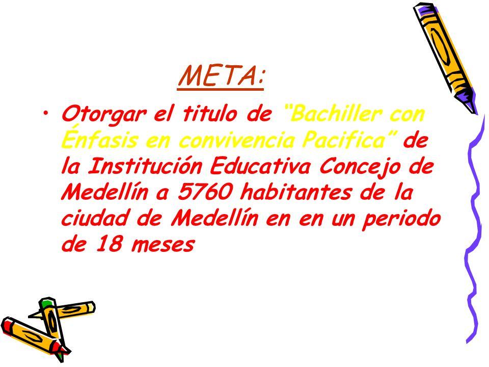 META: Otorgar el titulo de Bachiller con Énfasis en convivencia Pacifica de la Institución Educativa Concejo de Medellín a 5760 habitantes de la ciudad de Medellín en en un periodo de 18 meses