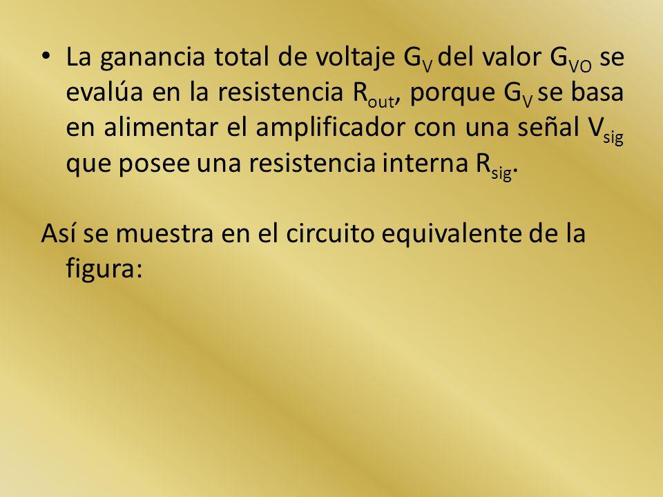 La ganancia total de voltaje G V del valor G VO se evalúa en la resistencia R out, porque G V se basa en alimentar el amplificador con una señal V sig