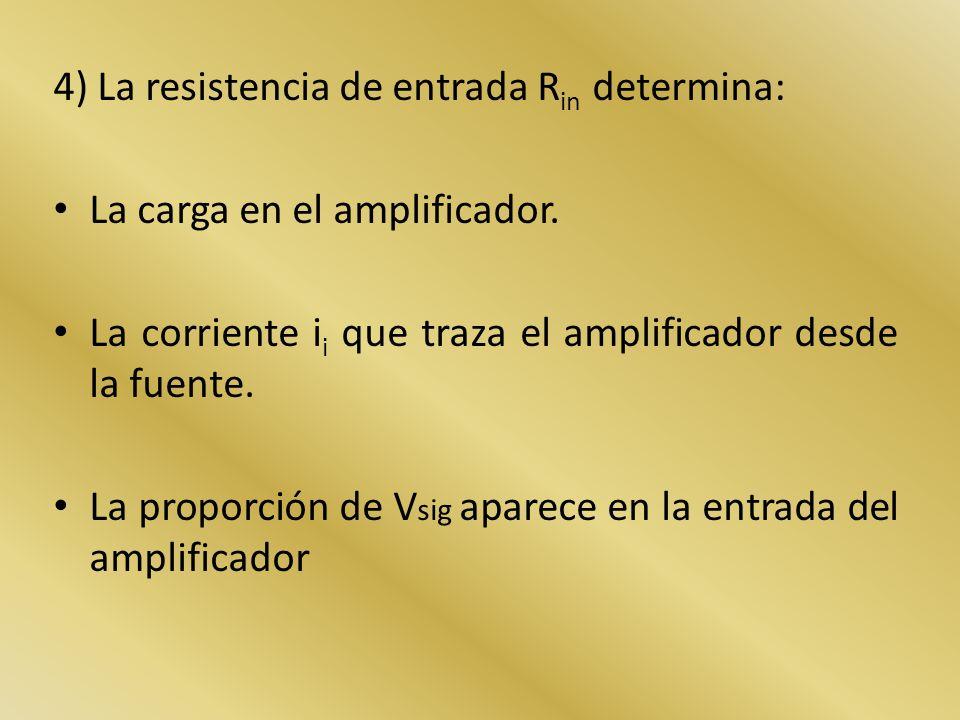 4) La resistencia de entrada R in determina: La carga en el amplificador. La corriente i i que traza el amplificador desde la fuente. La proporción de