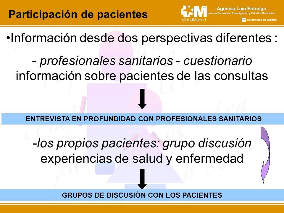 Información desde dos perspectivas diferentes : - profesionales sanitarios - cuestionario información sobre pacientes de las consultas Participación d