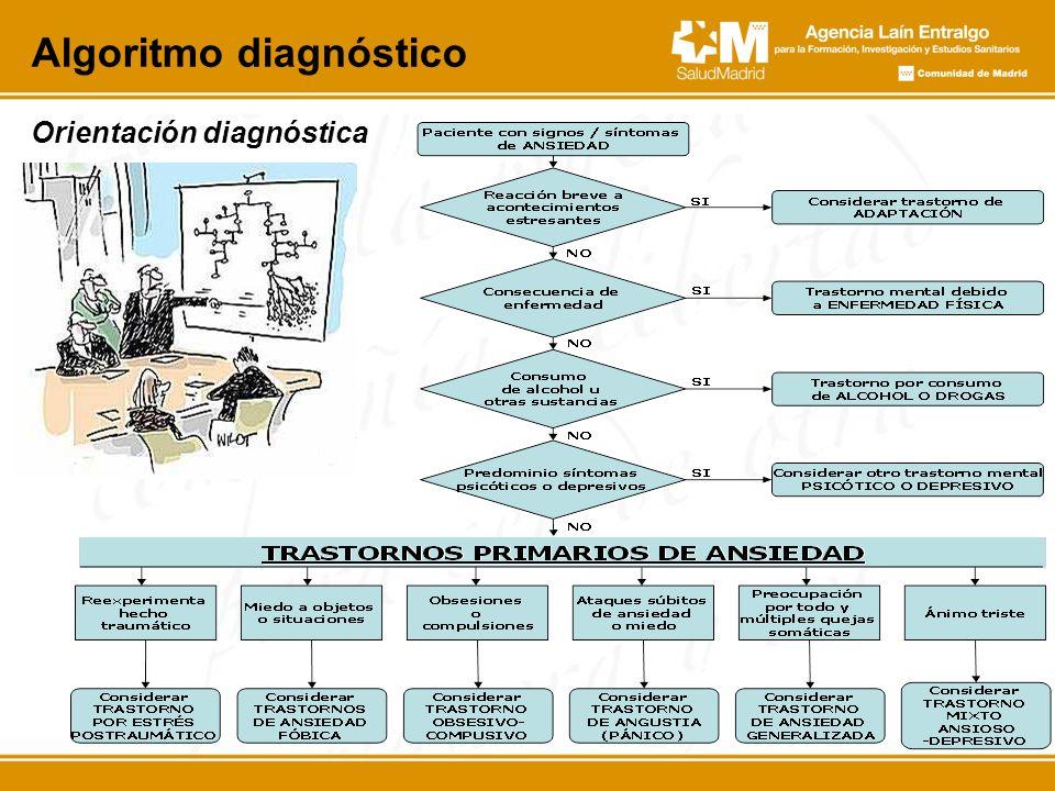 Algoritmo diagnóstico Orientación diagnóstica