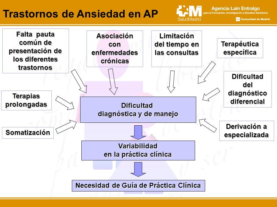 Para los profesionales de Atención primaria : - identificación de los trastornos de ansiedad en pacientes adultos en AP - recomendaciones basadas en la evidencia para el manejo del trastorno de ansiedad generalizada y el trastorno de angustia Objetivo I