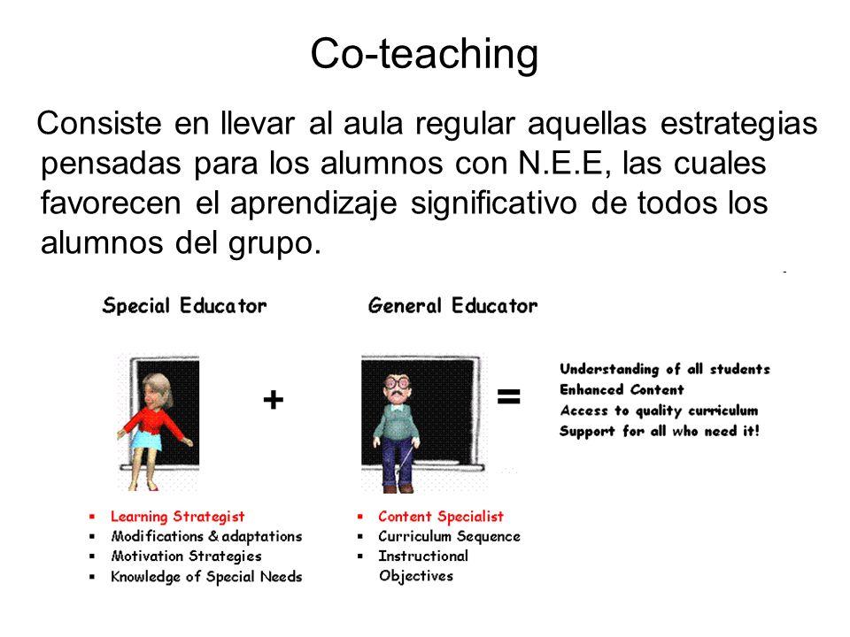 Co-teaching Consiste en llevar al aula regular aquellas estrategias pensadas para los alumnos con N.E.E, las cuales favorecen el aprendizaje significa