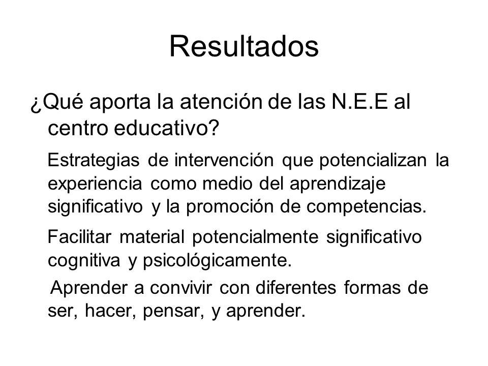 Resultados ¿Qué aporta la atención de las N.E.E al centro educativo? Estrategias de intervención que potencializan la experiencia como medio del apren