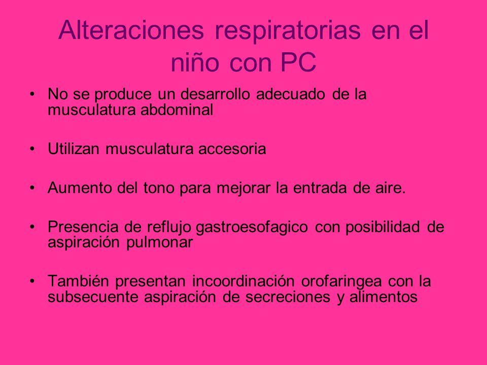 Alteraciones respiratorias en el niño con PC No se produce un desarrollo adecuado de la musculatura abdominal Utilizan musculatura accesoria Aumento del tono para mejorar la entrada de aire.