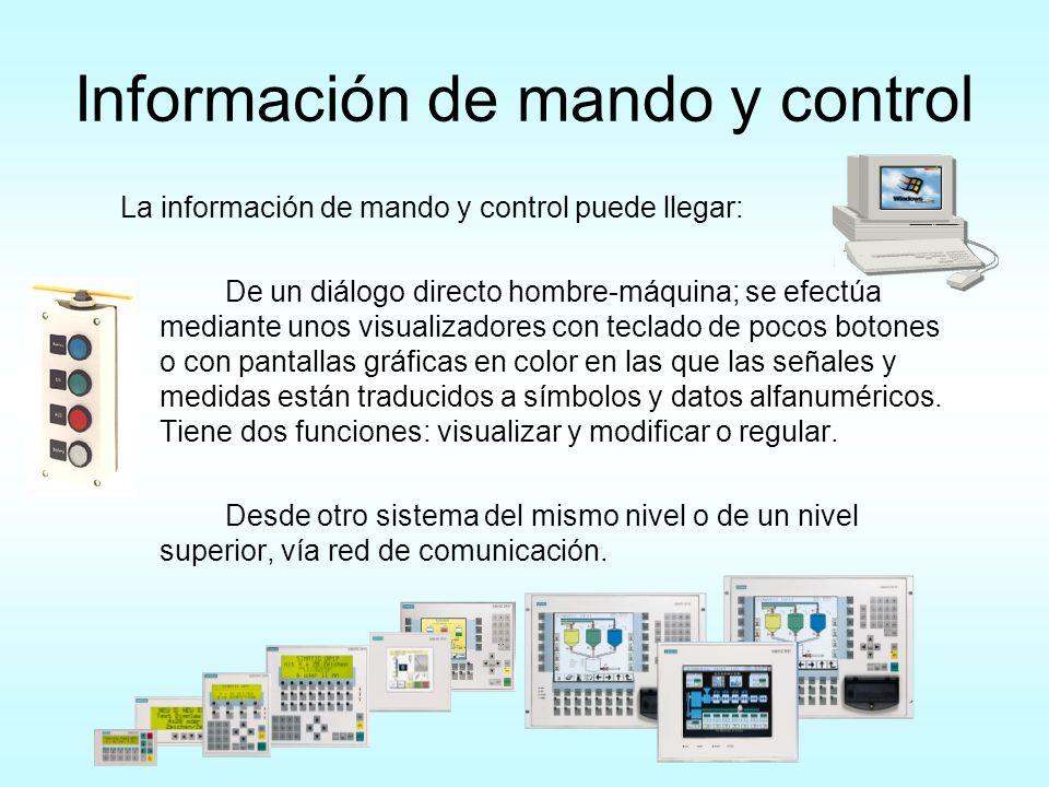 Información de mando y control La información de mando y control puede llegar: De un diálogo directo hombre-máquina; se efectúa mediante unos visualiz