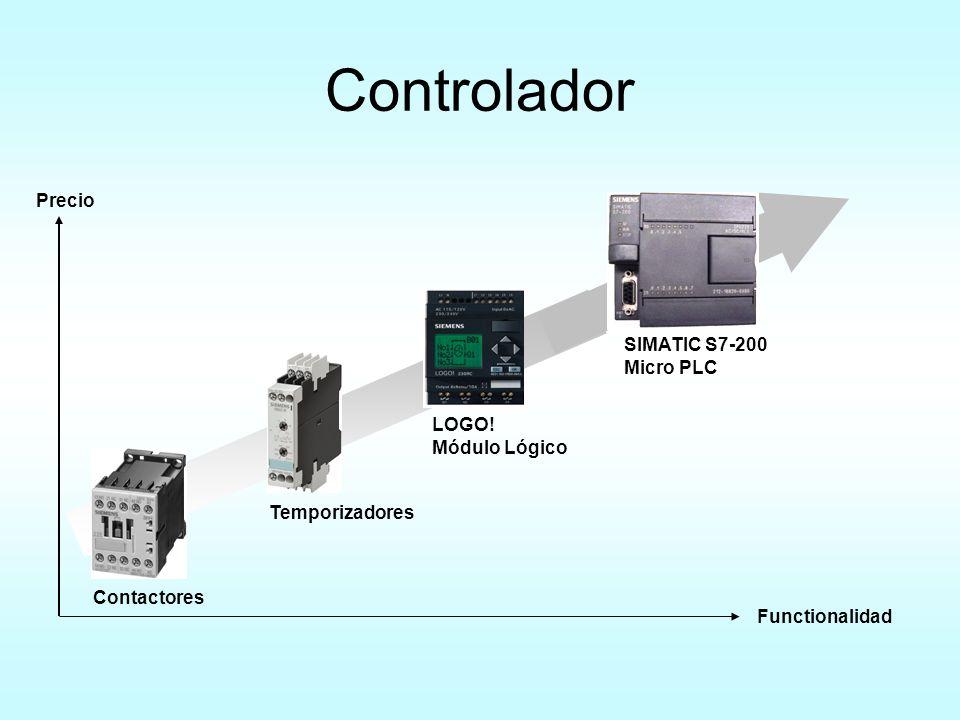 Controlador Precio Functionalidad SIMATIC S7-200 Micro PLC LOGO! Módulo Lógico Temporizadores Contactores