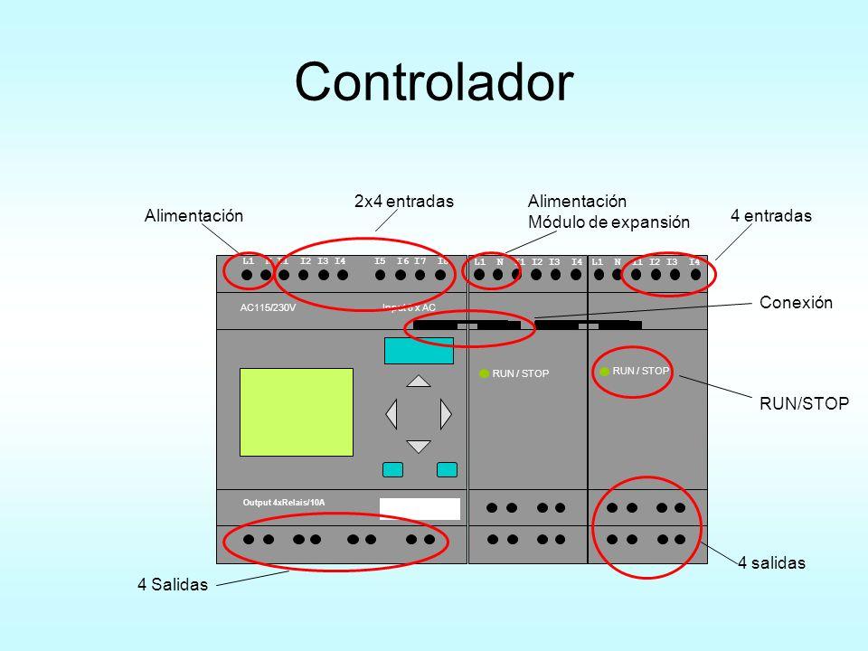 Controlador Output 4xRelais/10A AC115/230V Input 8 x AC L1 N I1 I2 I3 I4 I5 I6 I7 I8 L1 N I1 I2 I3 I4 RUN / STOP Alimentación Módulo de expansión RUN/