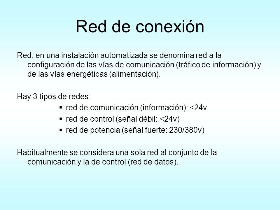 Red de conexión Red: en una instalación automatizada se denomina red a la configuración de las vías de comunicación (tráfico de información) y de las