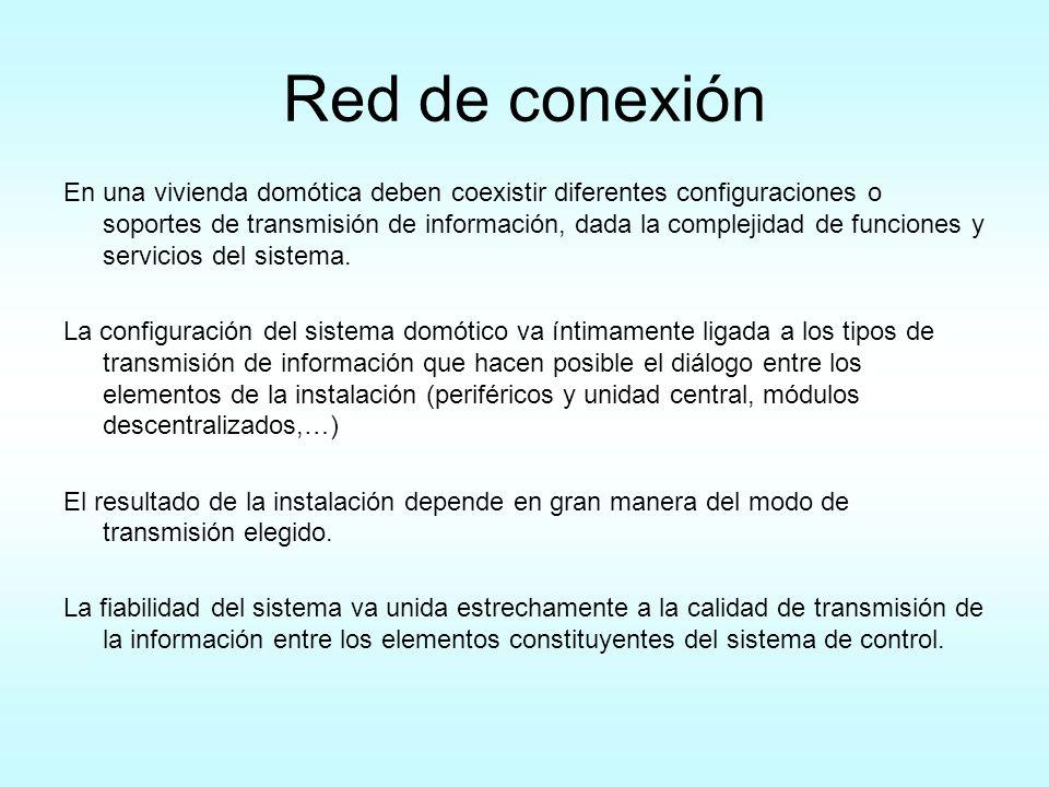 Red de conexión En una vivienda domótica deben coexistir diferentes configuraciones o soportes de transmisión de información, dada la complejidad de f