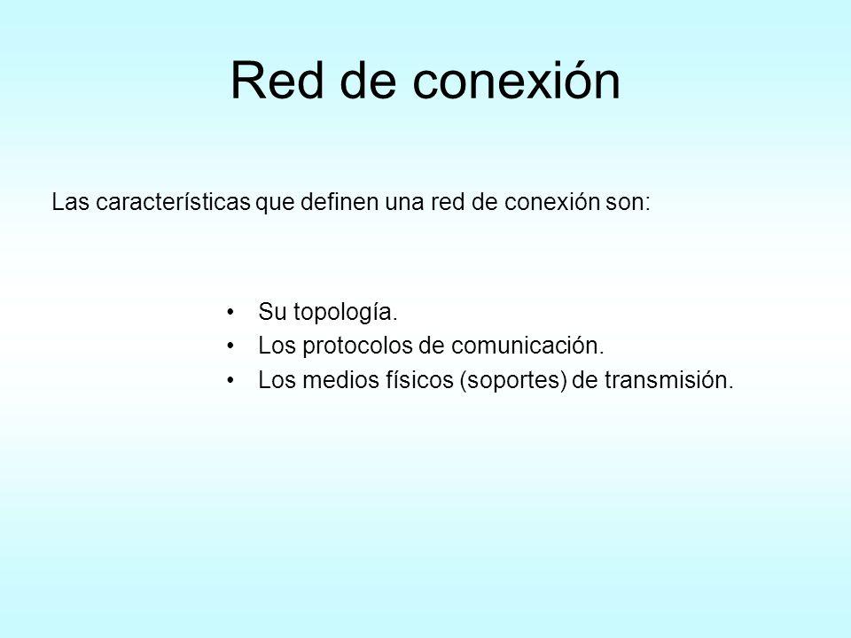 Su topología. Los protocolos de comunicación. Los medios físicos (soportes) de transmisión. Red de conexión Las características que definen una red de