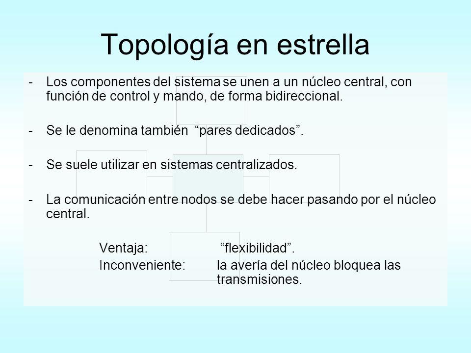 Topología en estrella -Los componentes del sistema se unen a un núcleo central, con función de control y mando, de forma bidireccional. -Se le denomin