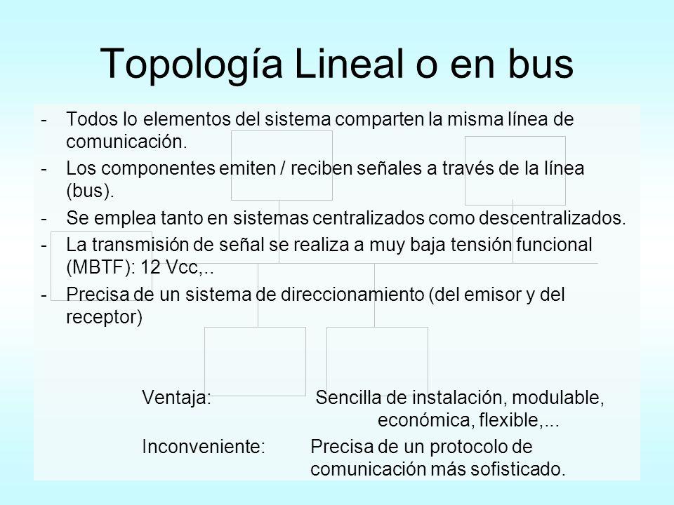 -Todos lo elementos del sistema comparten la misma línea de comunicación. -Los componentes emiten / reciben señales a través de la línea (bus). -Se em
