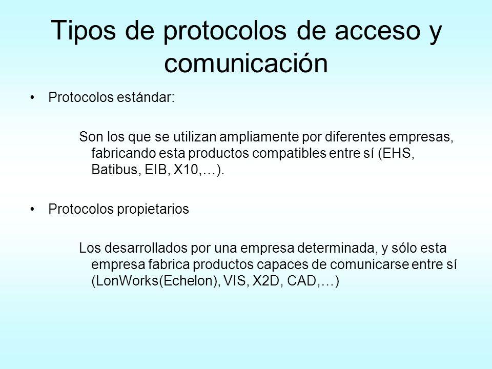 Tipos de protocolos de acceso y comunicación Protocolos estándar: Son los que se utilizan ampliamente por diferentes empresas, fabricando esta product