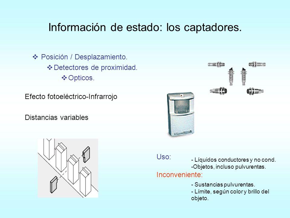 Información de estado: los captadores. Posición / Desplazamiento. Detectores de proximidad. Opticos. Efecto fotoeléctrico-Infrarrojo Distancias variab