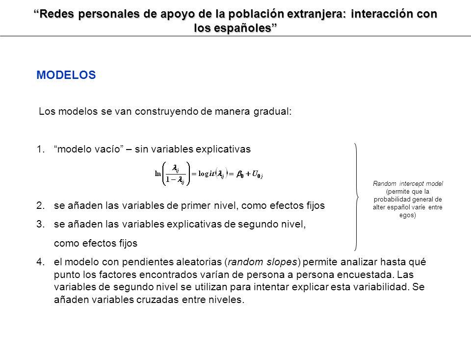 Redes personales de apoyo de la población extranjera: interacción con los españoles MODELOS Los modelos se van construyendo de manera gradual: 1.model