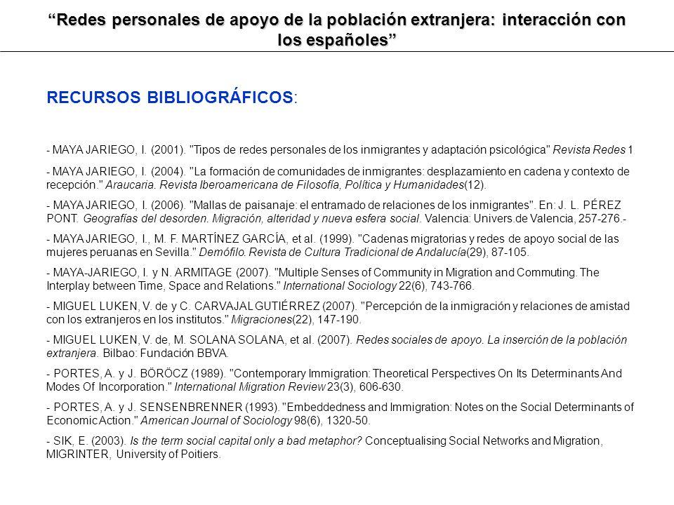 Redes personales de apoyo de la población extranjera: interacción con los españoles RECURSOS BIBLIOGRÁFICOS: - MAYA JARIEGO, I. (2001).