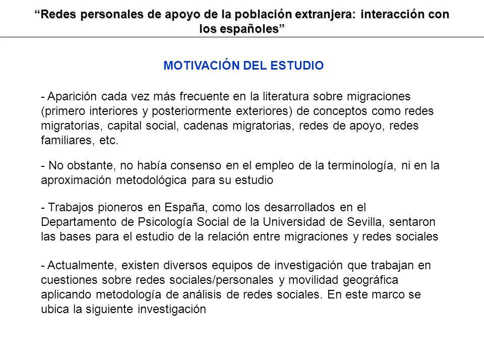 Redes personales de apoyo de la población extranjera: interacción con los españoles MOTIVACIÓN DEL ESTUDIO - Aparición cada vez más frecuente en la li