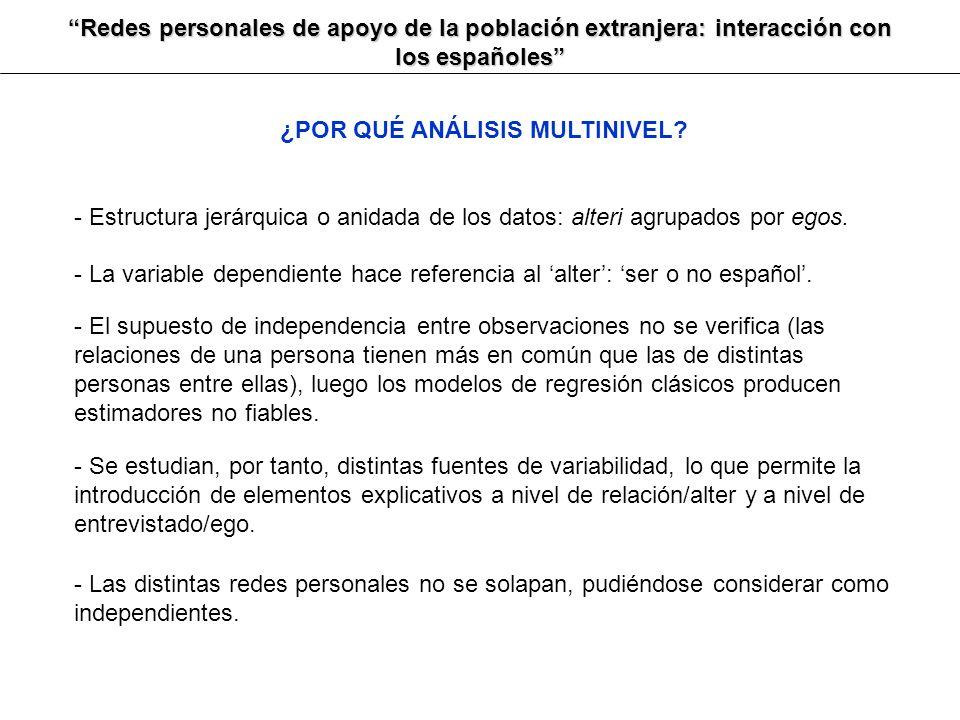 Redes personales de apoyo de la población extranjera: interacción con los españoles ¿POR QUÉ ANÁLISIS MULTINIVEL? - Estructura jerárquica o anidada de