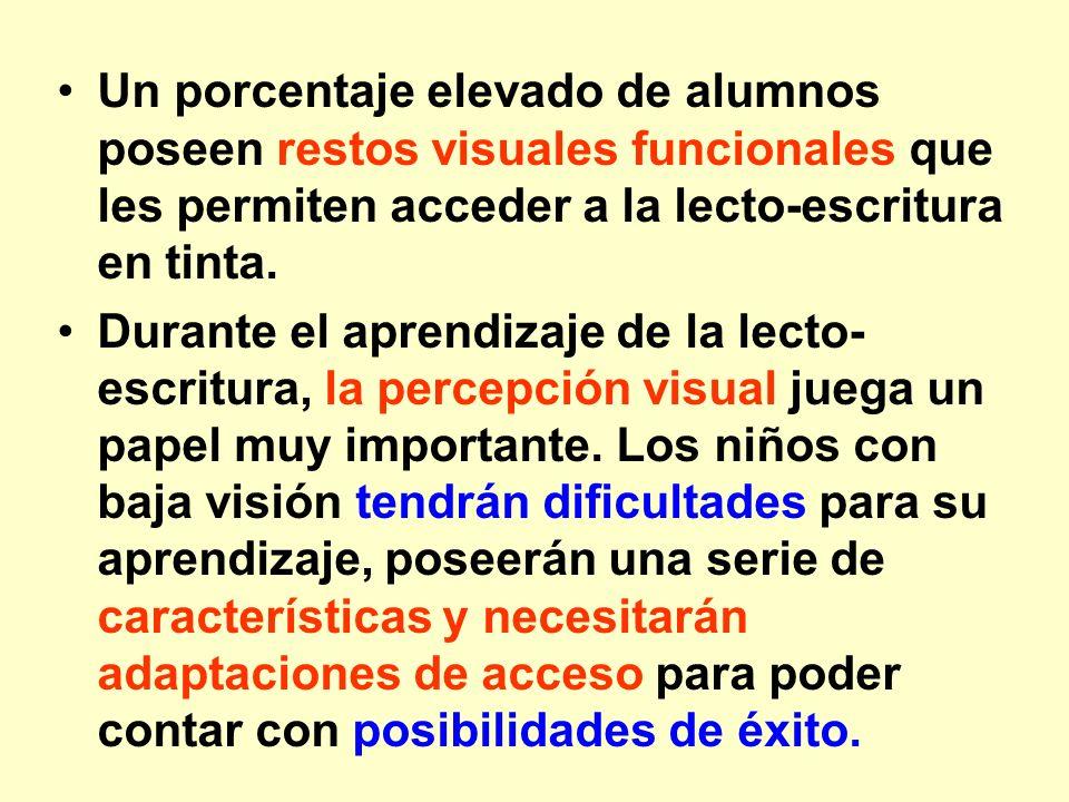 Metodología del aprendizaje de la lecto – escritura Vivencias El aprendizaje de la lecto – escritura debe estar supeditado a las características del niño.