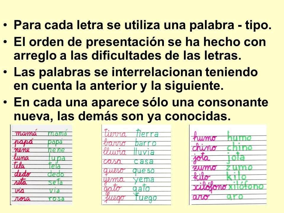 Para cada letra se utiliza una palabra - tipo. El orden de presentación se ha hecho con arreglo a las dificultades de las letras. Las palabras se inte