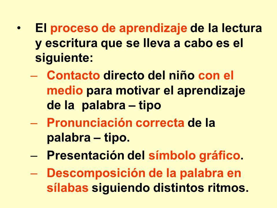 El proceso de aprendizaje de la lectura y escritura que se lleva a cabo es el siguiente: –Contacto directo del niño con el medio para motivar el apren