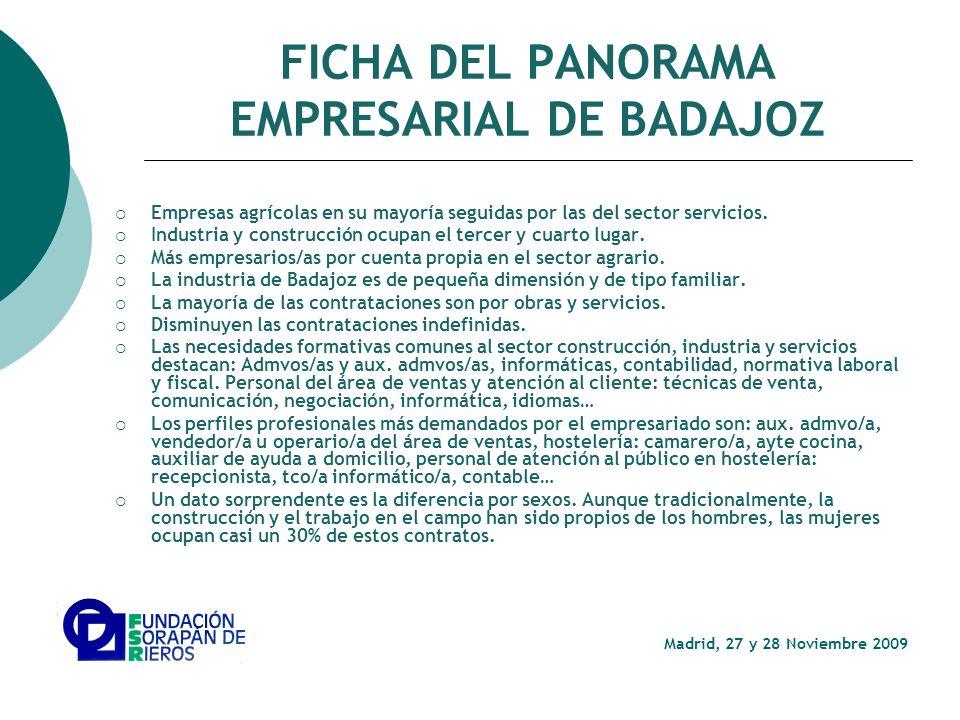 FICHA DEL PANORAMA EMPRESARIAL DE BADAJOZ Empresas agrícolas en su mayoría seguidas por las del sector servicios.