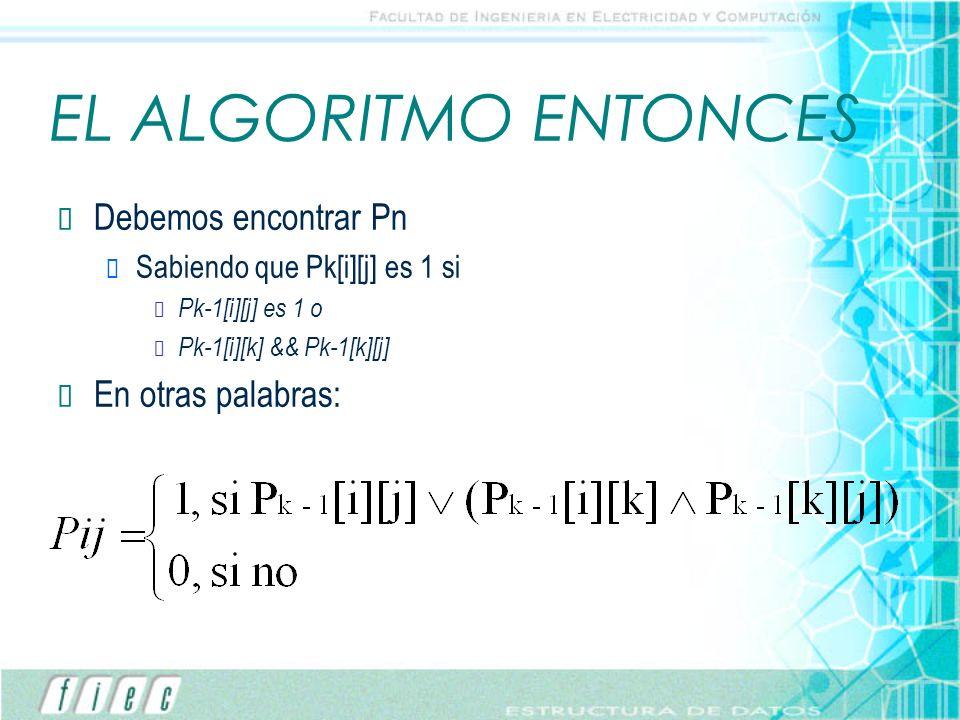 EL ALGORITMO ENTONCES Debemos encontrar Pn Sabiendo que Pk[i][j] es 1 si Pk-1[i][j] es 1 o Pk-1[i][k] && Pk-1[k][j] En otras palabras: