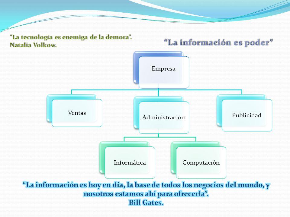 Empresa AdministraciónInformáticaComputaciónPublicidad Ventas