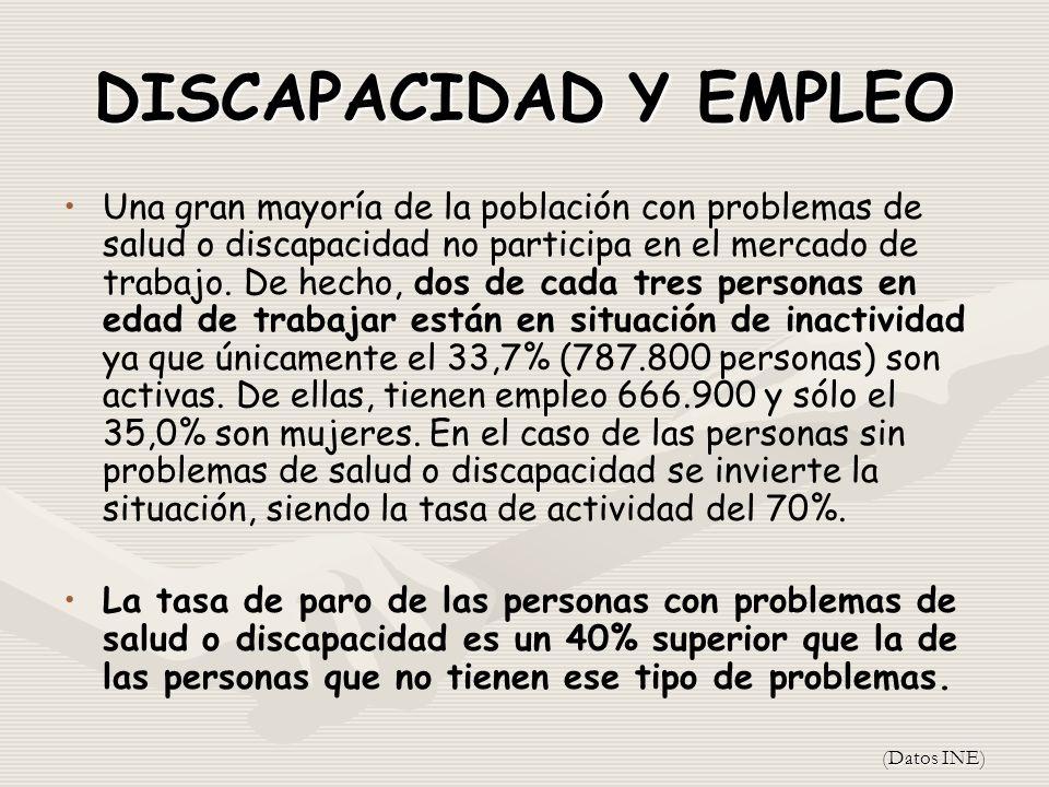 DISCAPACIDAD Y EMPLEO Una gran mayoría de la población con problemas de salud o discapacidad no participa en el mercado de trabajo.