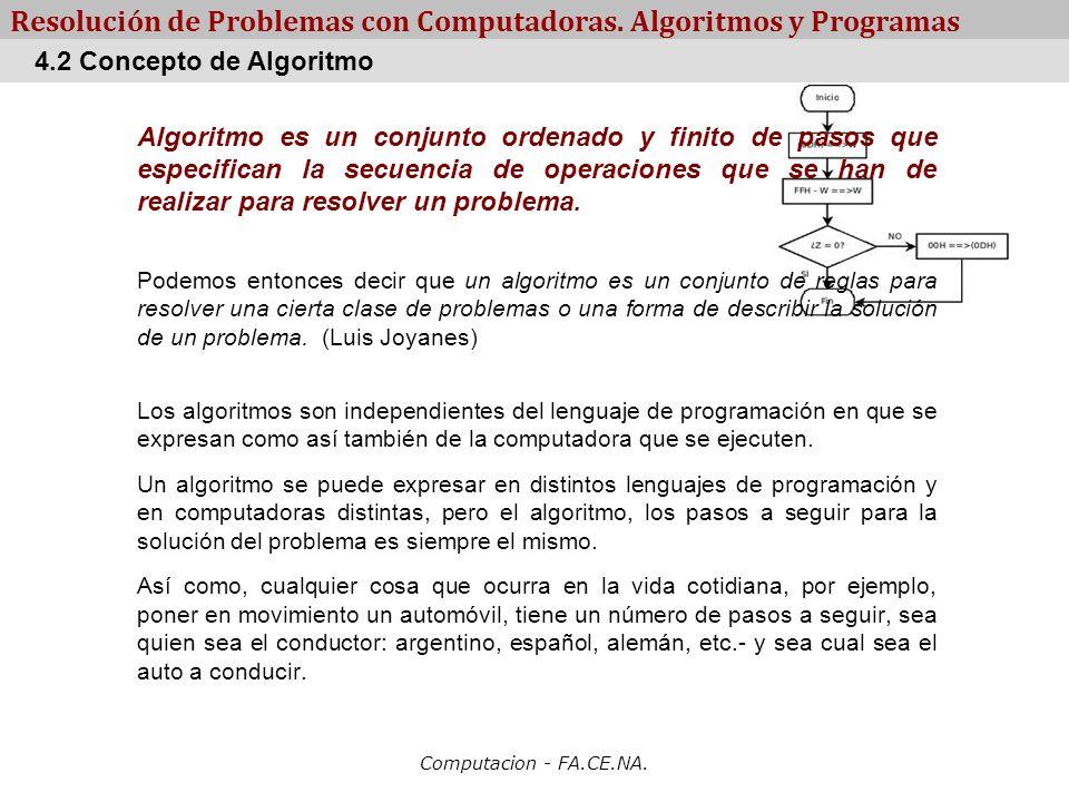 Computacion - FA.CE.NA. Resolución de Problemas con Computadoras. Algoritmos y Programas Algoritmo es un conjunto ordenado y finito de pasos que espec