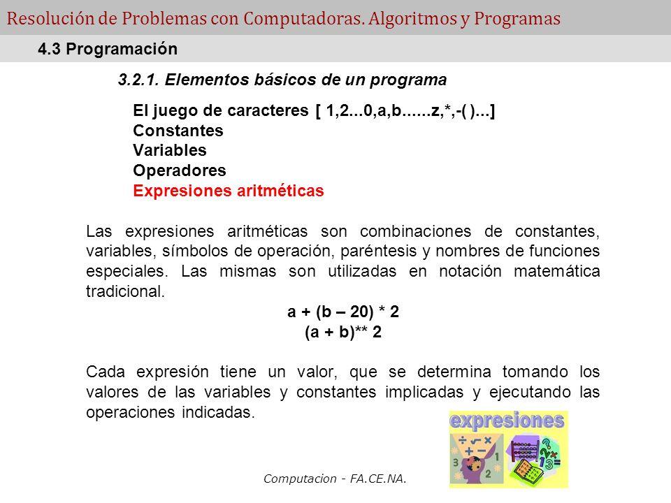 Computacion - FA.CE.NA. Resolución de Problemas con Computadoras. Algoritmos y Programas 3.2.1. Elementos básicos de un programa El juego de caractere